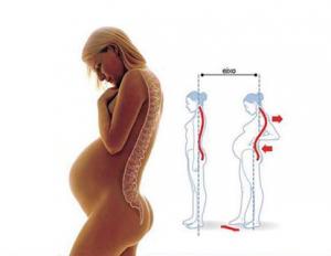 Postura da grávida