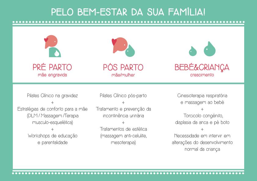 Serviços Fisioterapia Mães&Filhos